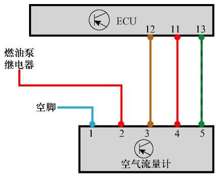 空气流量传感器的故障诊断分析