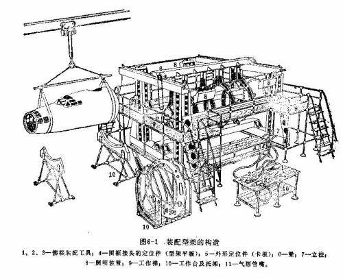 西安飞机工业集团>>实习报告