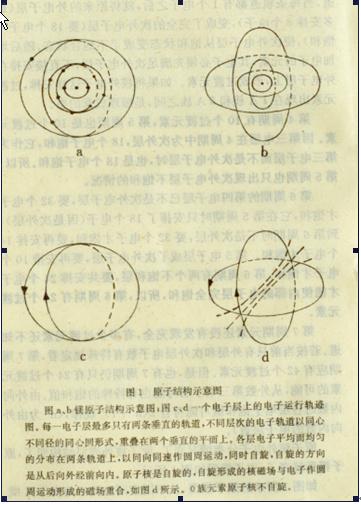 电子分布情况变了,原子核外壳层结构变了