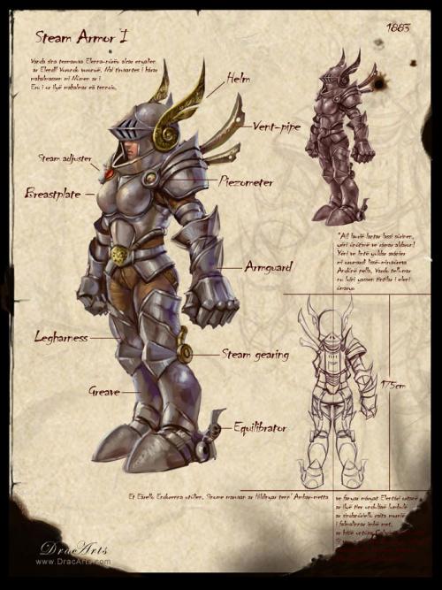 游戏人物设定:原画《蒸汽盔甲》