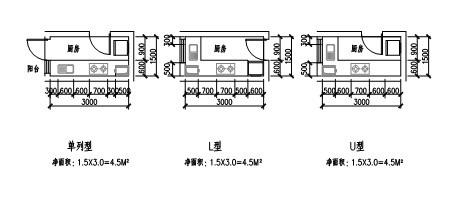 住宅厨房和卫生间功能设计浅析