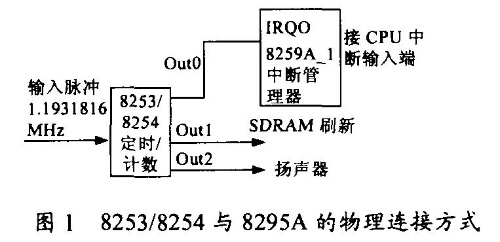 电路 电路图 电子 原理图 500_242